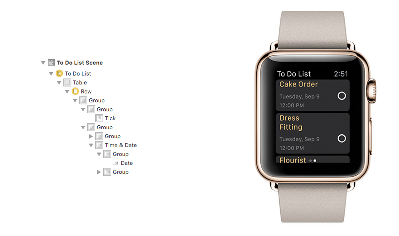 Wedding Planner checklist on Apple Watch